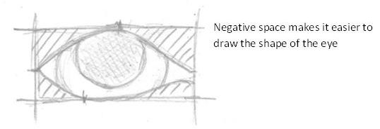 Drawing an eye using negative space