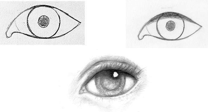 Eye with upper eyelid cast shadow