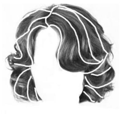 Flow of the hair